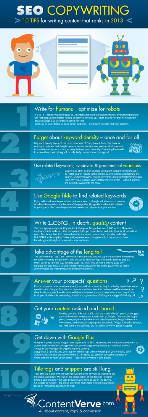 10-ways-write-content